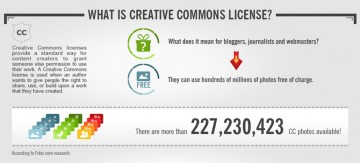 A Visual Guide To Creative Commons Licensing